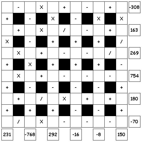 This is a graphic of Ridiculous Math Challenge Puzzles